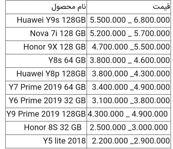 قیمت گوشی های هواوی امروز 10 تیر 1400